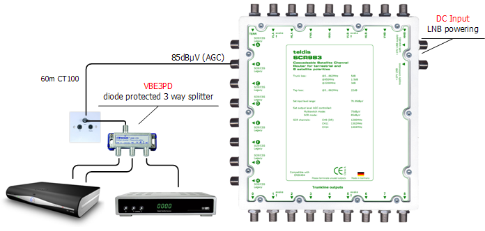 scr983 satellite channel router 9 wire cascade 8 user ports legacy or scr